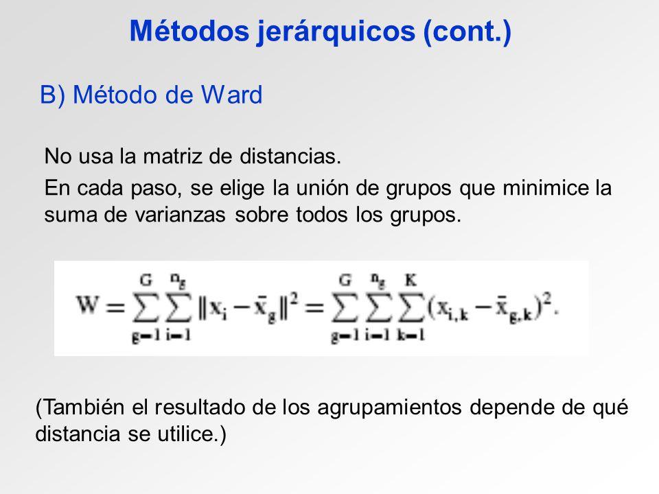 No usa la matriz de distancias. En cada paso, se elige la unión de grupos que minimice la suma de varianzas sobre todos los grupos. Métodos jerárquico