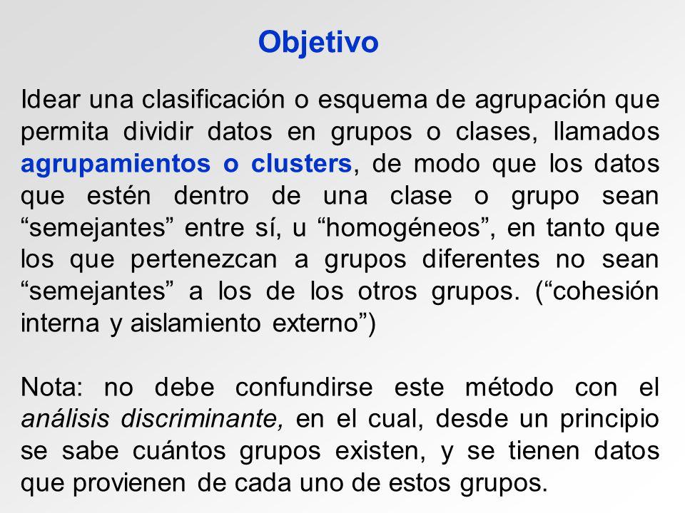 Objetivo Idear una clasificación o esquema de agrupación que permita dividir datos en grupos o clases, llamados agrupamientos o clusters, de modo que los datos que estén dentro de una clase o grupo sean semejantes entre sí, u homogéneos, en tanto que los que pertenezcan a grupos diferentes no sean semejantes a los de los otros grupos.