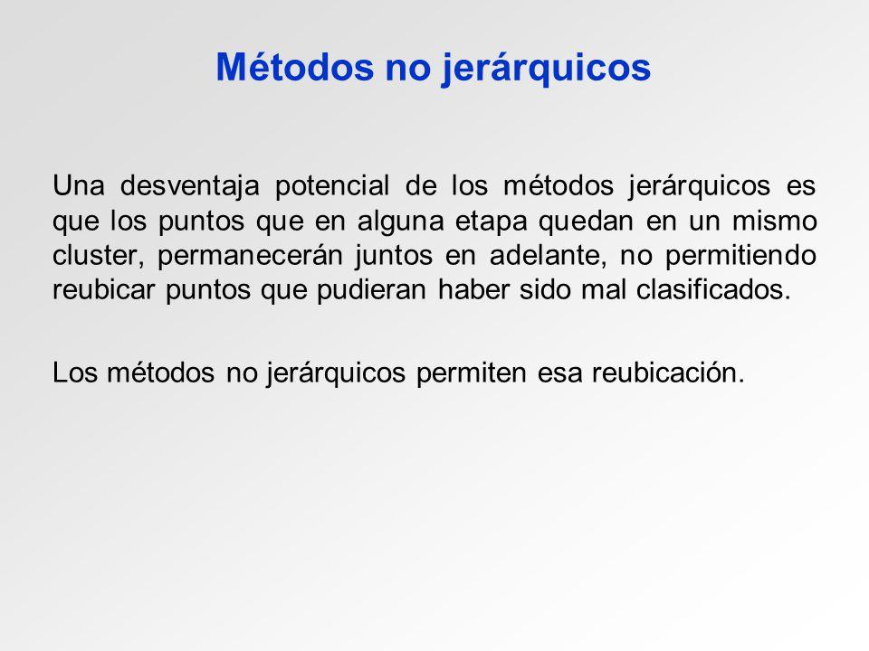 Métodos no jerárquicos Una desventaja potencial de los métodos jerárquicos es que los puntos que en alguna etapa quedan en un mismo cluster, permanece