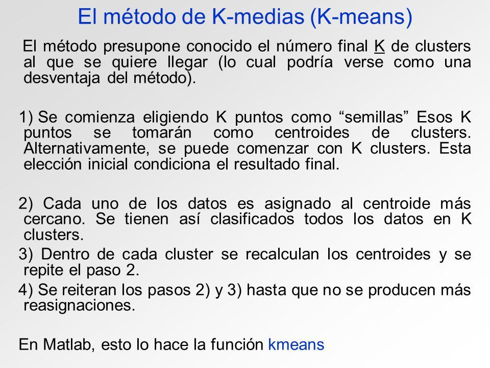 El método de K-medias (K-means) El método presupone conocido el número final K de clusters al que se quiere llegar (lo cual podría verse como una desventaja del método).