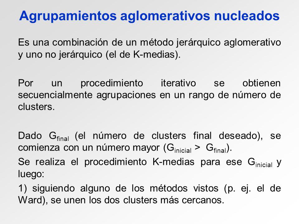 Agrupamientos aglomerativos nucleados Es una combinación de un método jerárquico aglomerativo y uno no jerárquico (el de K-medias).