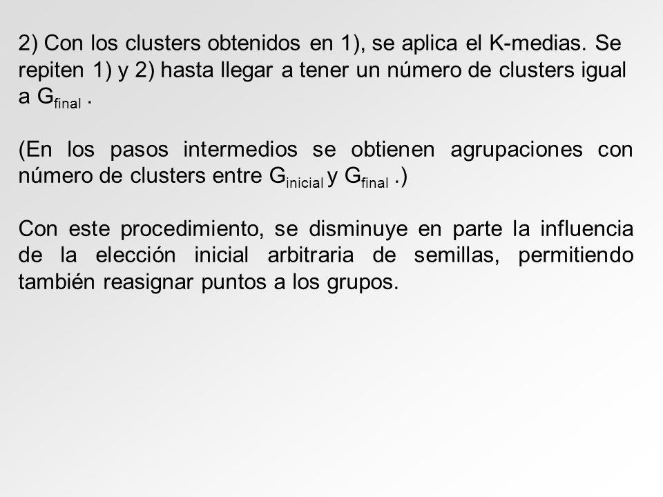 2) Con los clusters obtenidos en 1), se aplica el K-medias. Se repiten 1) y 2) hasta llegar a tener un número de clusters igual a G final. (En los pas
