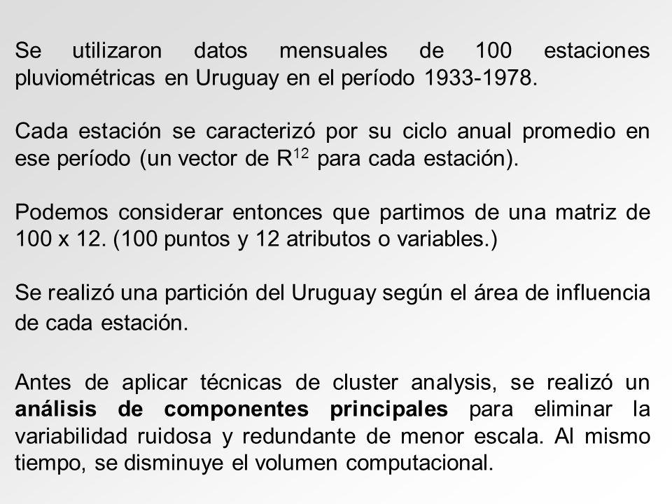 Se utilizaron datos mensuales de 100 estaciones pluviométricas en Uruguay en el período 1933-1978. Cada estación se caracterizó por su ciclo anual pro