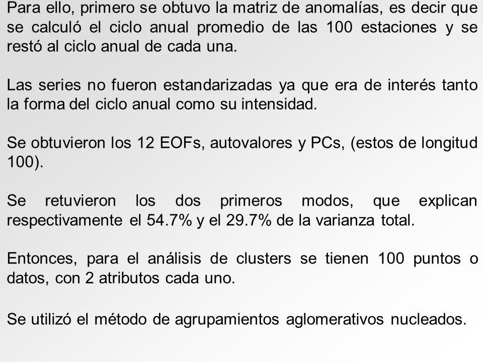 Para ello, primero se obtuvo la matriz de anomalías, es decir que se calculó el ciclo anual promedio de las 100 estaciones y se restó al ciclo anual d
