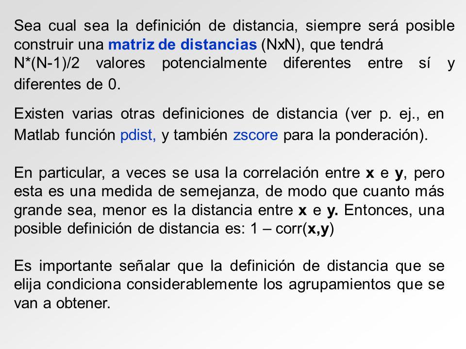 Existen varias otras definiciones de distancia (ver p. ej., en Matlab función pdist, y también zscore para la ponderación). En particular, a veces se