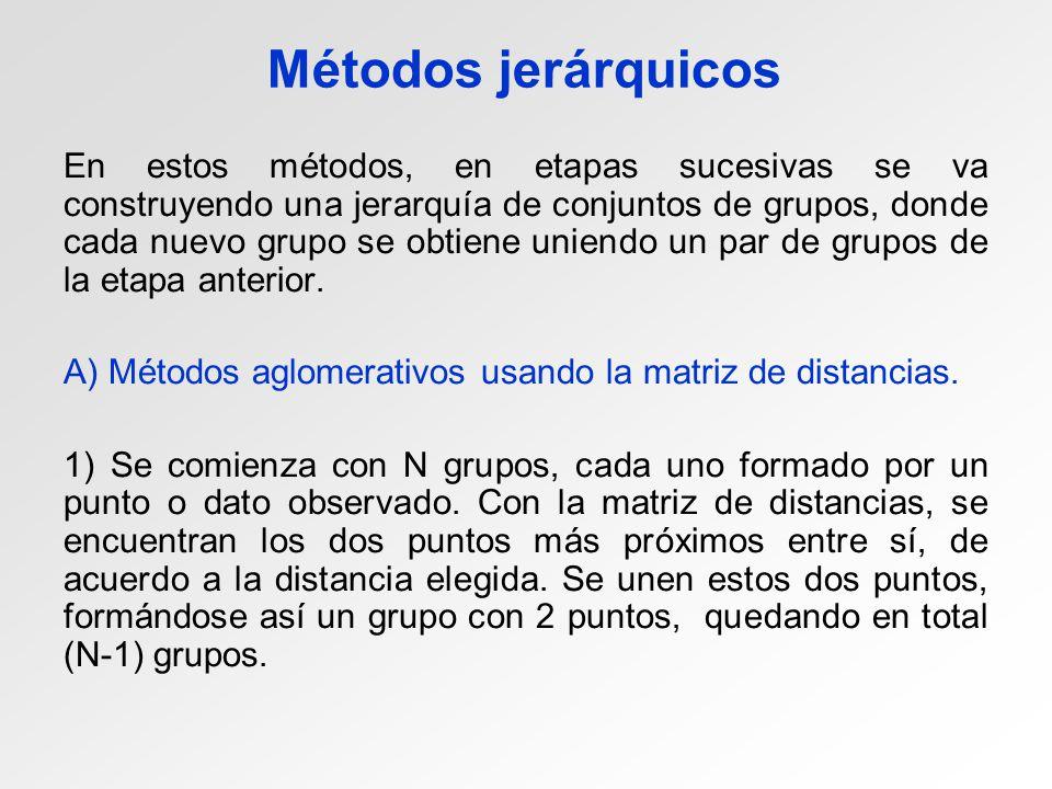 Métodos jerárquicos En estos métodos, en etapas sucesivas se va construyendo una jerarquía de conjuntos de grupos, donde cada nuevo grupo se obtiene uniendo un par de grupos de la etapa anterior.