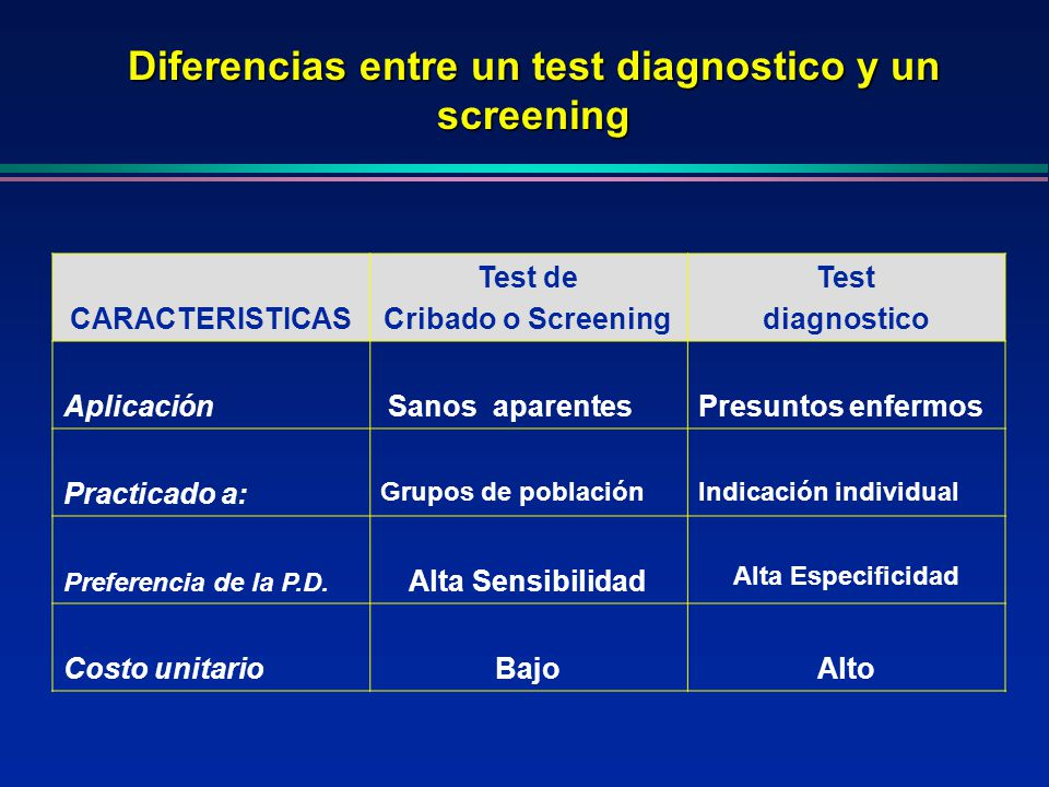 Diferencias entre un test diagnostico y un screening CARACTERISTICAS Test de Cribado o Screening Test diagnostico Aplicación Sanos aparentesPresuntos