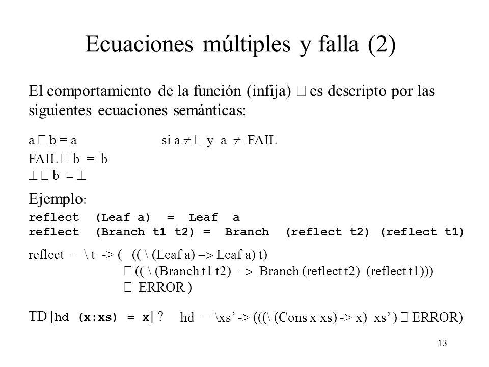 12 Ecuaciones múltiples y falla Consideremos la definición de la siguiente función: f p 1 = e 1 f p 2 = e 2...