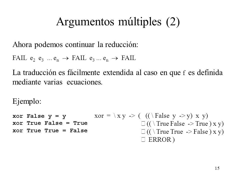 14 Argumentos múltiples Funciones con múltiples argumentos pueden fácilmente manipularse: TD [ f p 1 p 2...