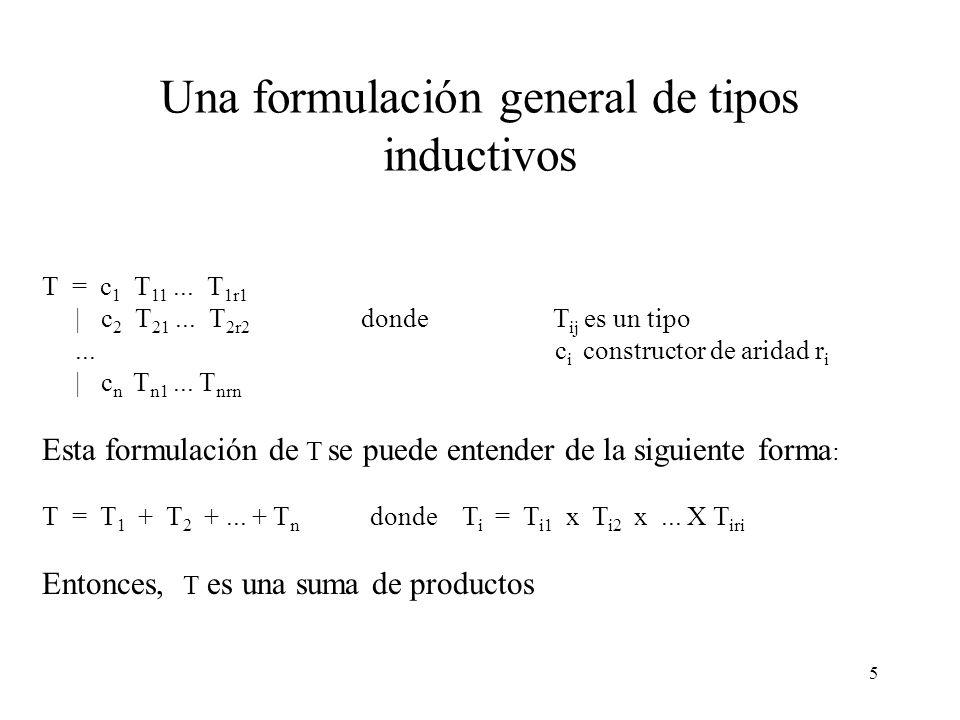 4 Definición de tipos inductivos (2) Constructores en Haskell (y en Samba) son perezosos: sus componentes son evaluados sólo cuando (y si) son extraídos y usados, no cuando el objeto es construído.