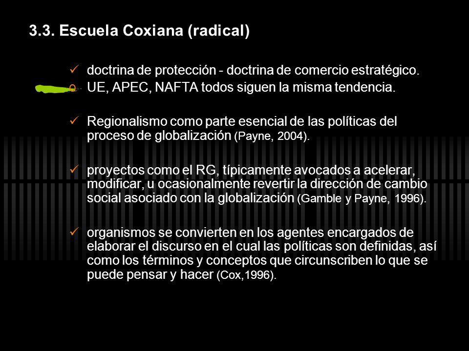 3.3. Escuela Coxiana (radical) doctrina de protección - doctrina de comercio estratégico. oUE, APEC, NAFTA todos siguen la misma tendencia. Regionalis