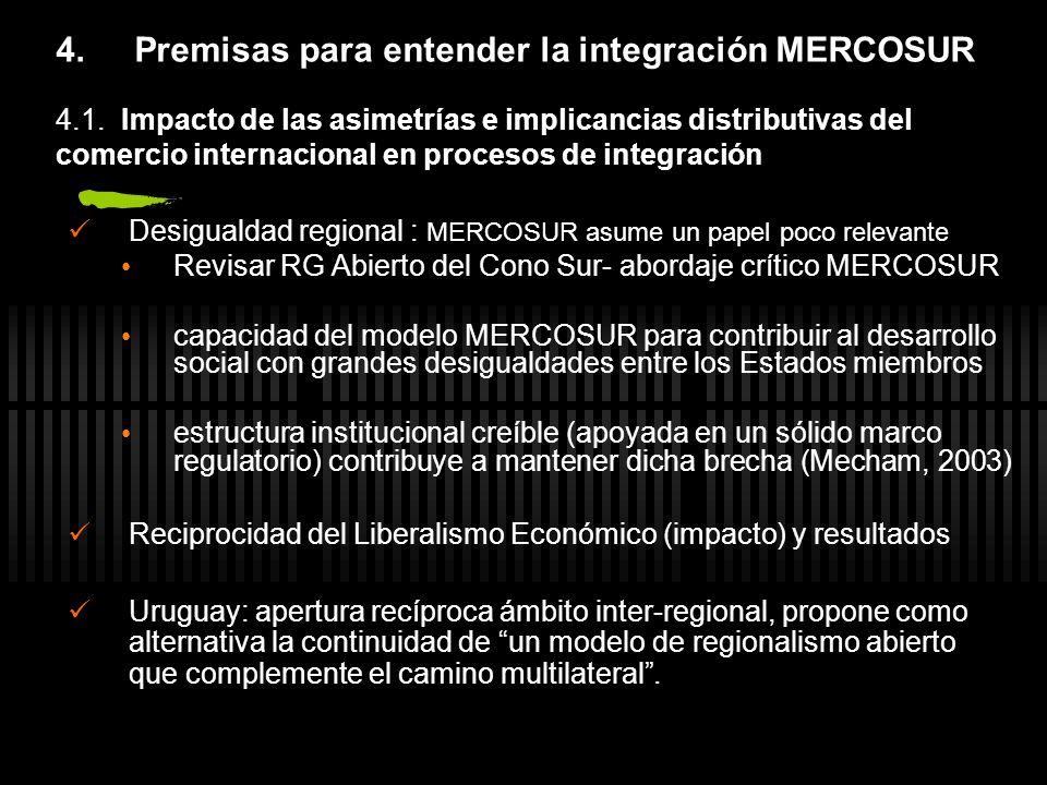 4.Premisas para entender la integración MERCOSUR Desigualdad regional : MERCOSUR asume un papel poco relevante Revisar RG Abierto del Cono Sur- aborda