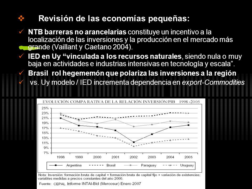 Revisión de las economías pequeñas: NTB barreras no arancelarias constituye un incentivo a la localización de las inversiones y la producción en el me