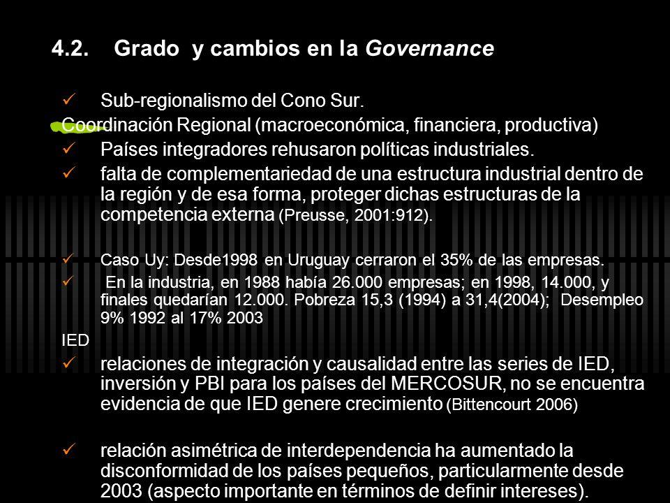 4.2. Grado y cambios en la Governance Sub-regionalismo del Cono Sur. Coordinación Regional (macroeconómica, financiera, productiva) Países integradore