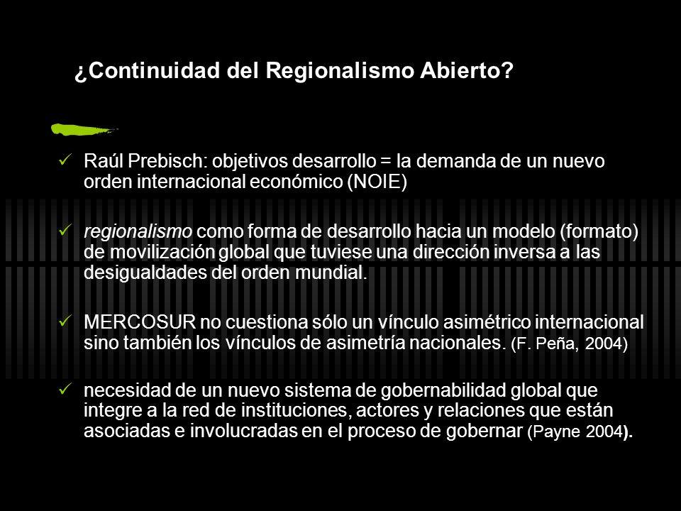 ¿Continuidad del Regionalismo Abierto? Raúl Prebisch: objetivos desarrollo = la demanda de un nuevo orden internacional económico (NOIE) regionalismo