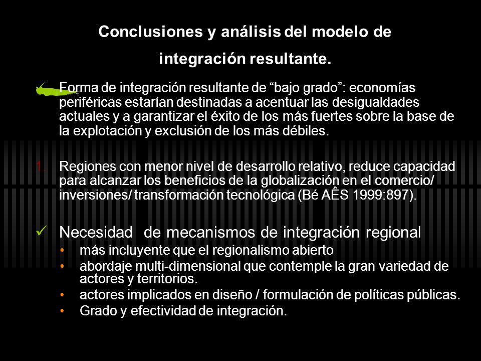 Conclusiones y análisis del modelo de integración resultante. Forma de integración resultante de bajo grado: economías periféricas estarían destinadas