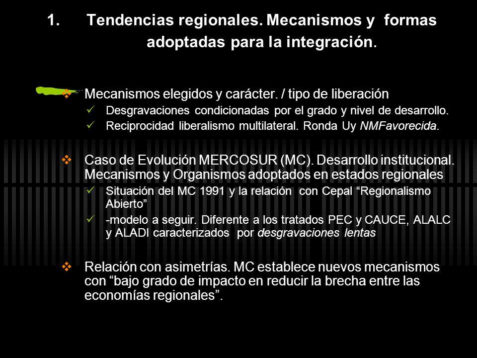 1.Tendencias regionales. Mecanismos y formas adoptadas para la integración. Mecanismos elegidos y carácter. / tipo de liberación Desgravaciones condic