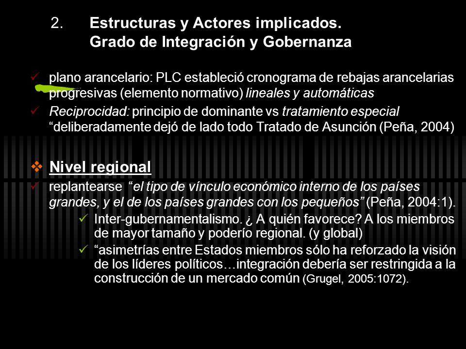 2.Estructuras y Actores implicados. Grado de Integración y Gobernanza plano arancelario: PLC estableció cronograma de rebajas arancelarias progresivas