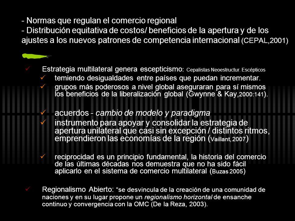 - Normas que regulan el comercio regional - Distribución equitativa de costos/ beneficios de la apertura y de los ajustes a los nuevos patrones de com