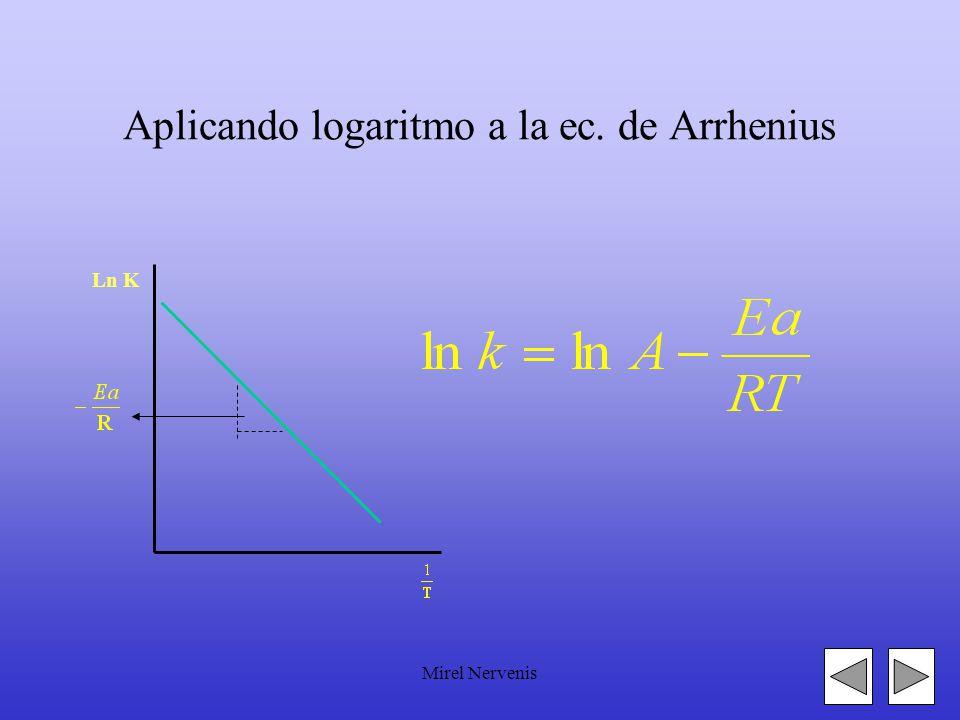Mirel Nervenis EFECTO DE LA TEMPERATURA En 1888, el químico sueco Svante Arrhenius propone la Energía de Activación y la relación entre rapidez y temp