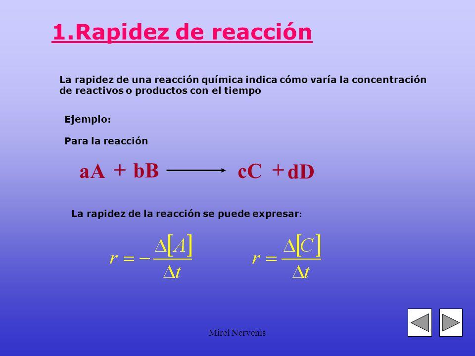 Mirel Nervenis 1.Rapidez de reacción La rapidez de una reacción química indica cómo varía la concentración de reactivos o productos con el tiempo Ejemplo: Para la reacción aA + bB cC + dD La rapidez de la reacción se puede expresar :