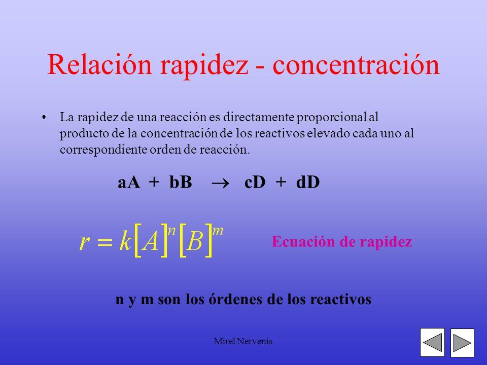 Mirel Nervenis Relación rapidez - concentración La rapidez de una reacción es directamente proporcional al producto de la concentración de los reactivos elevado cada uno al correspondiente orden de reacción.