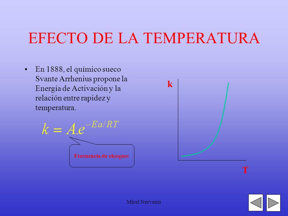 Mirel Nervenis EFECTO DE LA TEMPERATURA En 1888, el químico sueco Svante Arrhenius propone la Energía de Activación y la relación entre rapidez y temperatura.