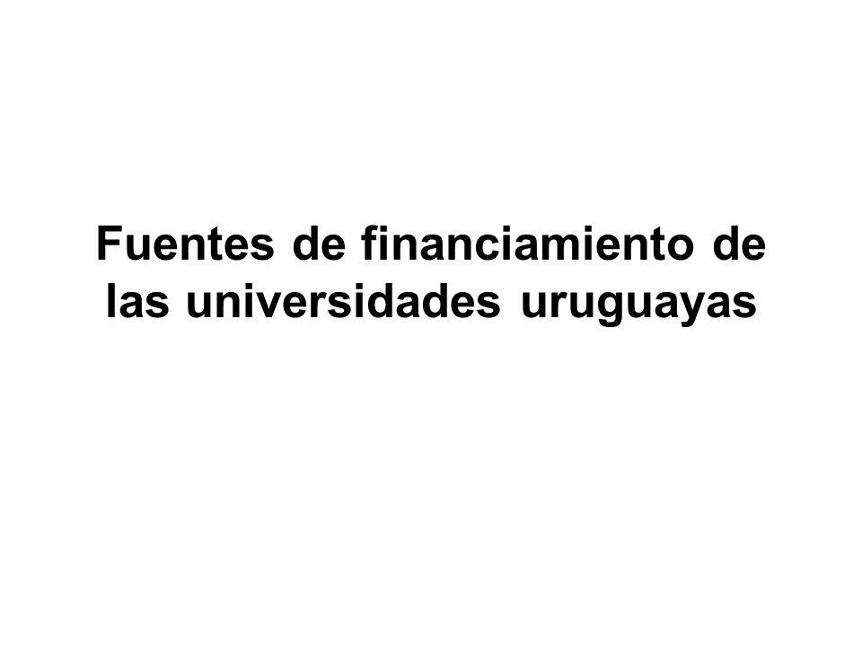 Fuentes de financiamiento de las universidades uruguayas