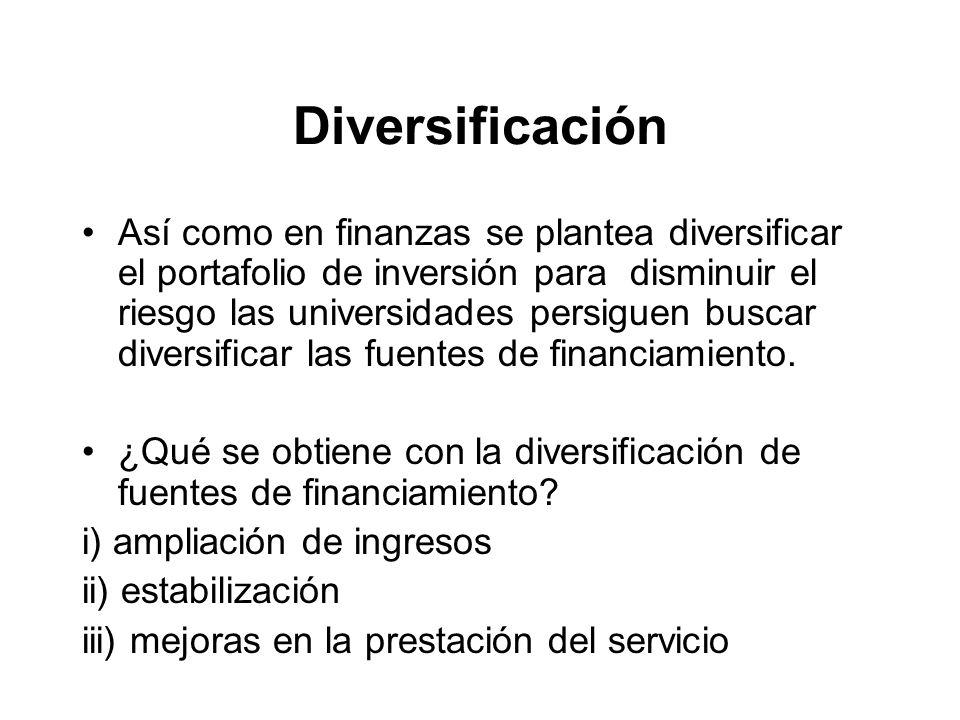 Diversificación Así como en finanzas se plantea diversificar el portafolio de inversión para disminuir el riesgo las universidades persiguen buscar diversificar las fuentes de financiamiento.