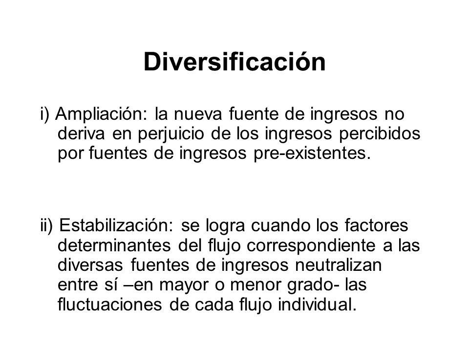 Diversificación i) Ampliación: la nueva fuente de ingresos no deriva en perjuicio de los ingresos percibidos por fuentes de ingresos pre-existentes.