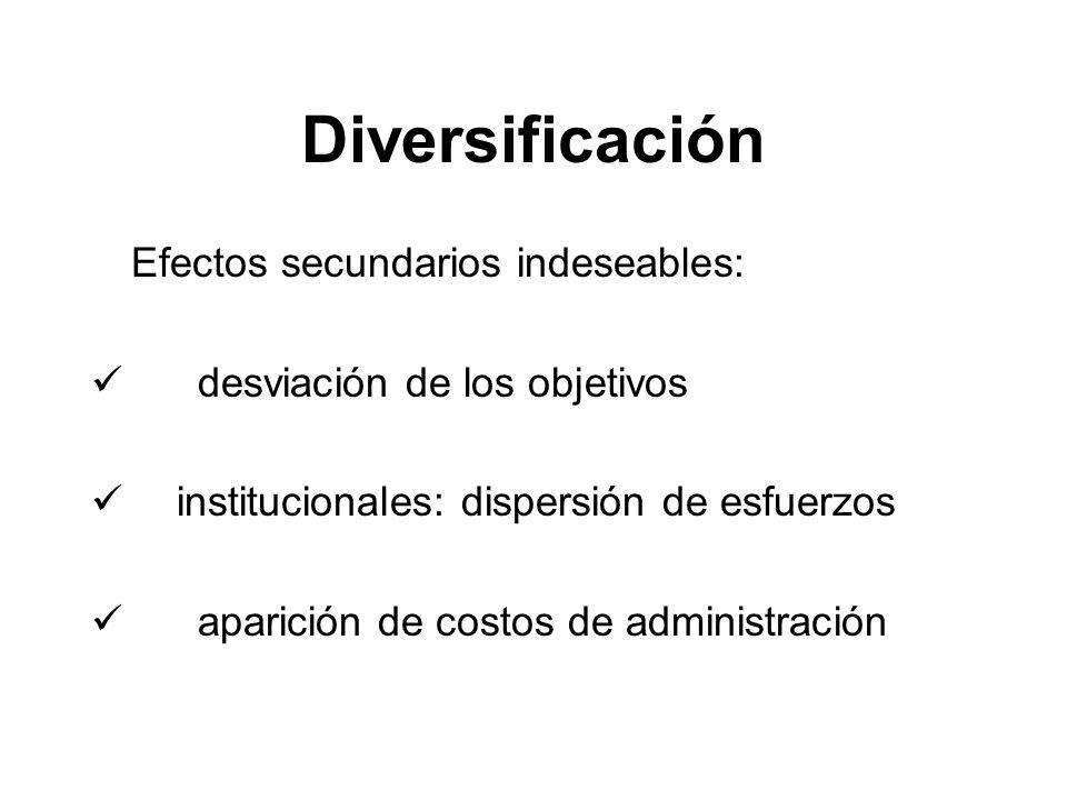 Diversificación Efectos secundarios indeseables: desviación de los objetivos institucionales: dispersión de esfuerzos aparición de costos de administración