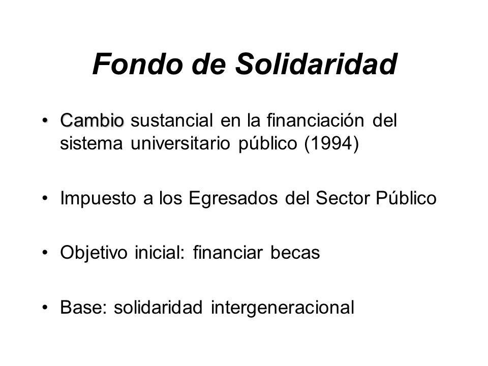 Fondo de Solidaridad CambioCambio sustancial en la financiación del sistema universitario público (1994) Impuesto a los Egresados del Sector Público Objetivo inicial: financiar becas Base: solidaridad intergeneracional