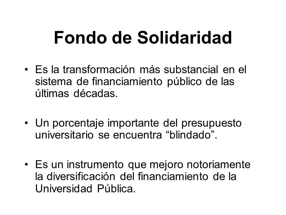 Fondo de Solidaridad Es la transformación más substancial en el sistema de financiamiento público de las últimas décadas.