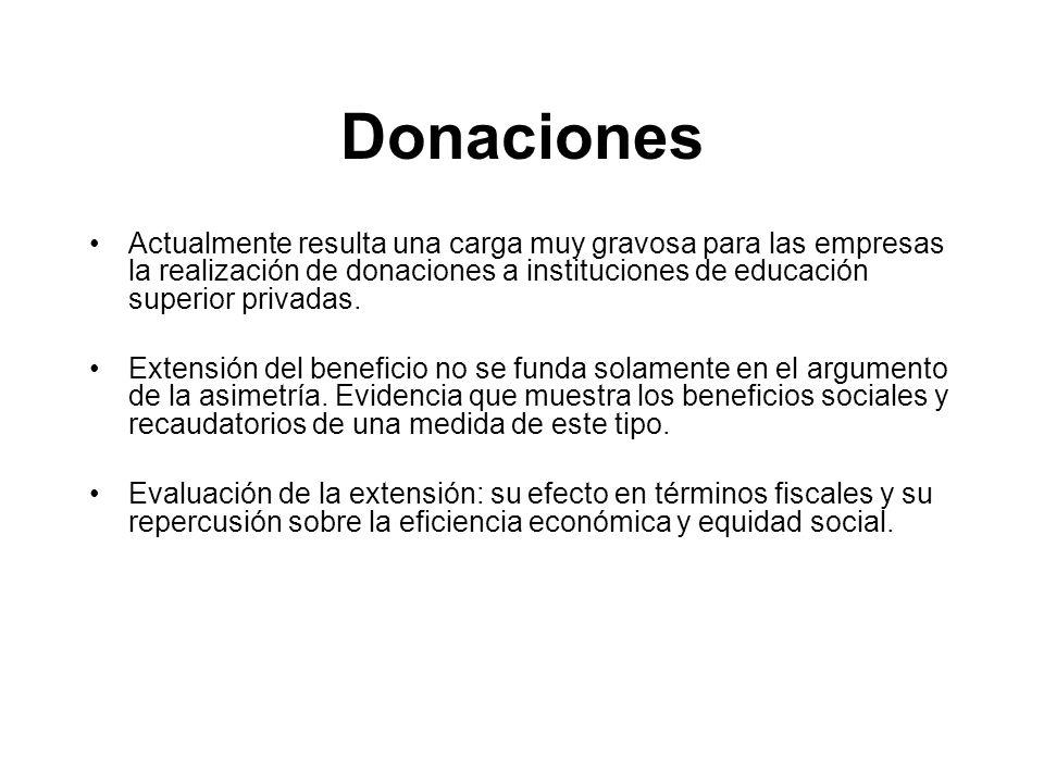 Donaciones Actualmente resulta una carga muy gravosa para las empresas la realización de donaciones a instituciones de educación superior privadas.