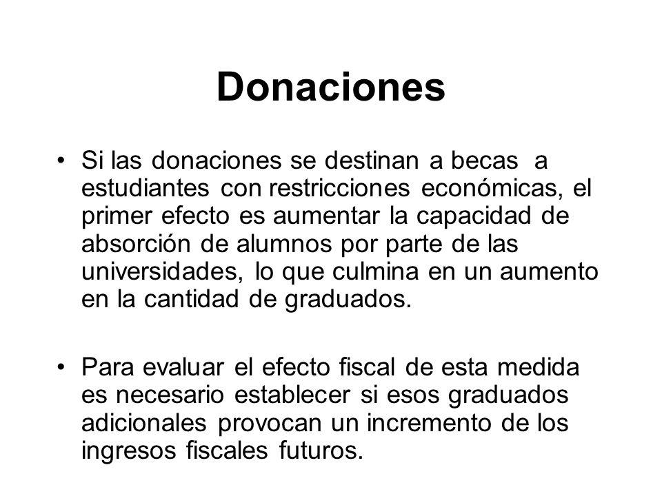 Donaciones Si las donaciones se destinan a becas a estudiantes con restricciones económicas, el primer efecto es aumentar la capacidad de absorción de alumnos por parte de las universidades, lo que culmina en un aumento en la cantidad de graduados.