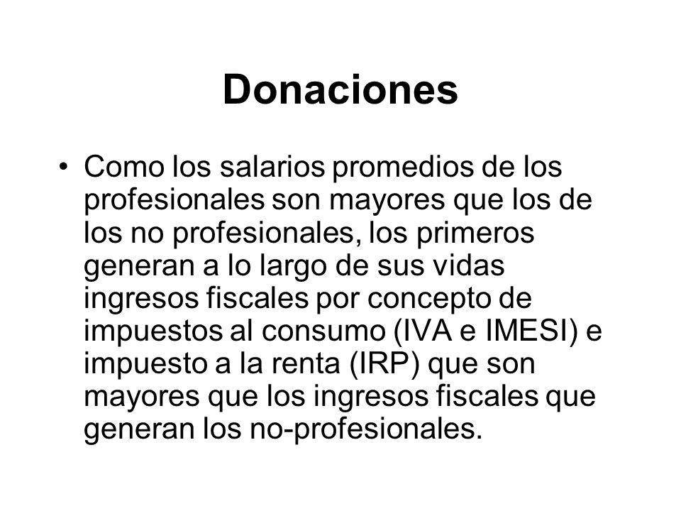 Donaciones Como los salarios promedios de los profesionales son mayores que los de los no profesionales, los primeros generan a lo largo de sus vidas ingresos fiscales por concepto de impuestos al consumo (IVA e IMESI) e impuesto a la renta (IRP) que son mayores que los ingresos fiscales que generan los no-profesionales.