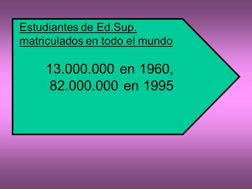 13.000.000 en 1960, 82.000.000 en 1995 Estudiantes de Ed.Sup. matriculados en todo el mundo