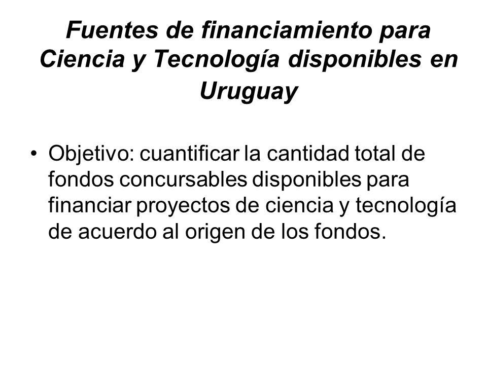 Fuentes de financiamiento para Ciencia y Tecnología disponibles en Uruguay Objetivo: cuantificar la cantidad total de fondos concursables disponibles para financiar proyectos de ciencia y tecnología de acuerdo al origen de los fondos.