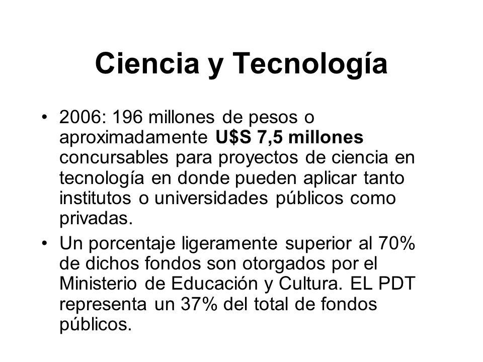 Ciencia y Tecnología 2006: 196 millones de pesos o aproximadamente U$S 7,5 millones concursables para proyectos de ciencia en tecnología en donde pueden aplicar tanto institutos o universidades públicos como privadas.