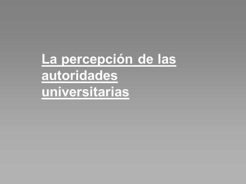 La percepción de las autoridades universitarias
