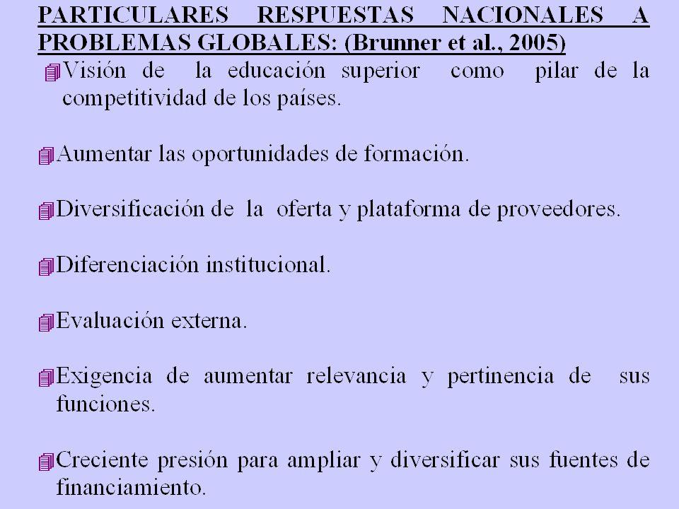 Datos de la encuesta Se envió a encuesta a toda la base de datos de los egresados de los programas de formación directiva y de las maestrías en negocios de la Escuela de Negocios de la Universidad de Montevideo, 1207 personas que trabajan en 647 empresas.