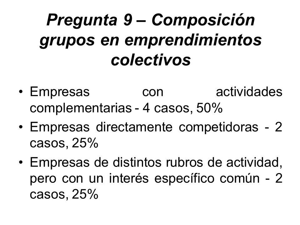Pregunta 9 – Composición grupos en emprendimientos colectivos Empresas con actividades complementarias - 4 casos, 50% Empresas directamente competidoras - 2 casos, 25% Empresas de distintos rubros de actividad, pero con un interés específico común - 2 casos, 25%