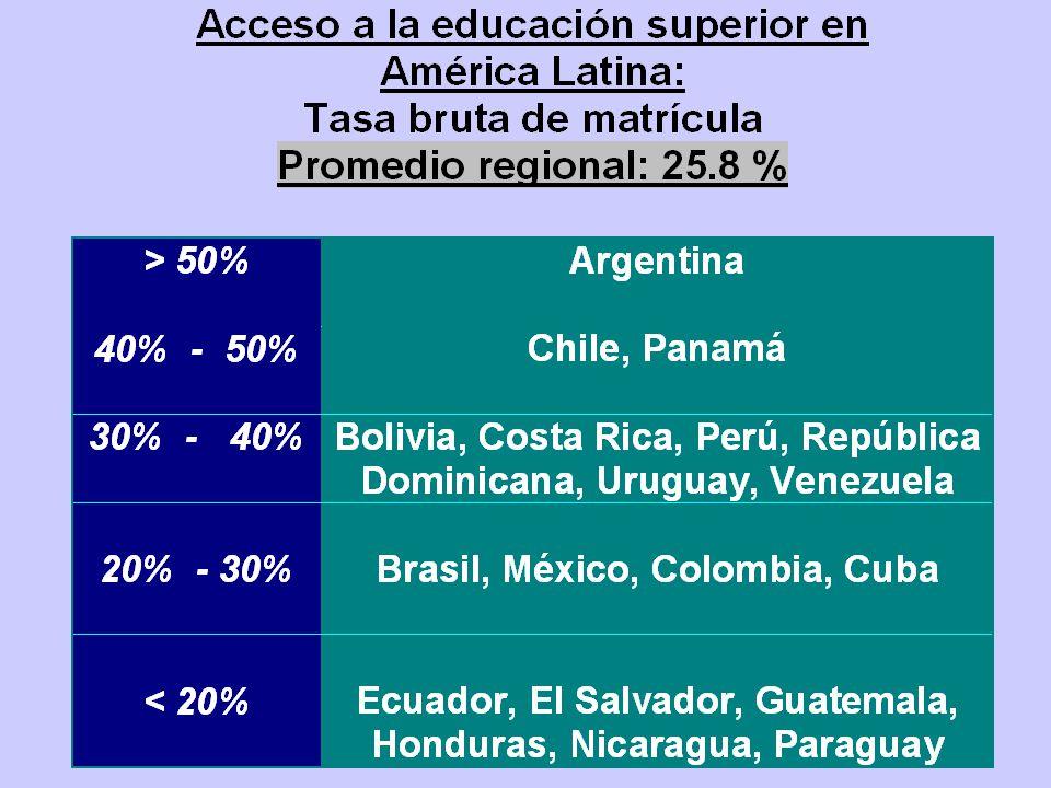 Educación Terciaria en Uruguay