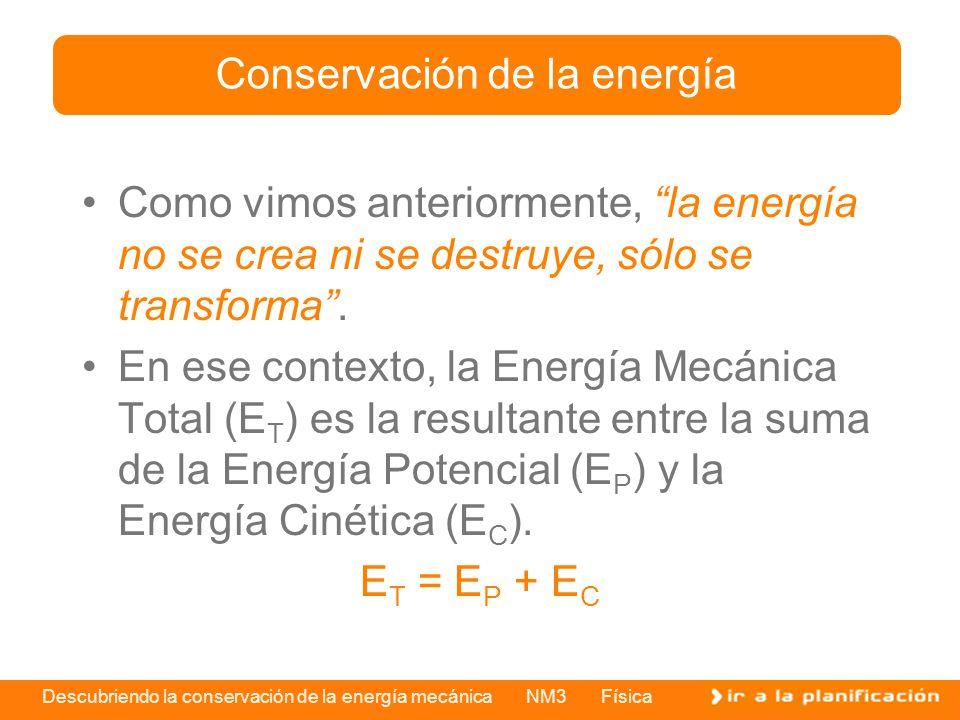 Descubriendo la conservación de la energía mecánica NM3 Física Como vimos anteriormente, la energía no se crea ni se destruye, sólo se transforma. En