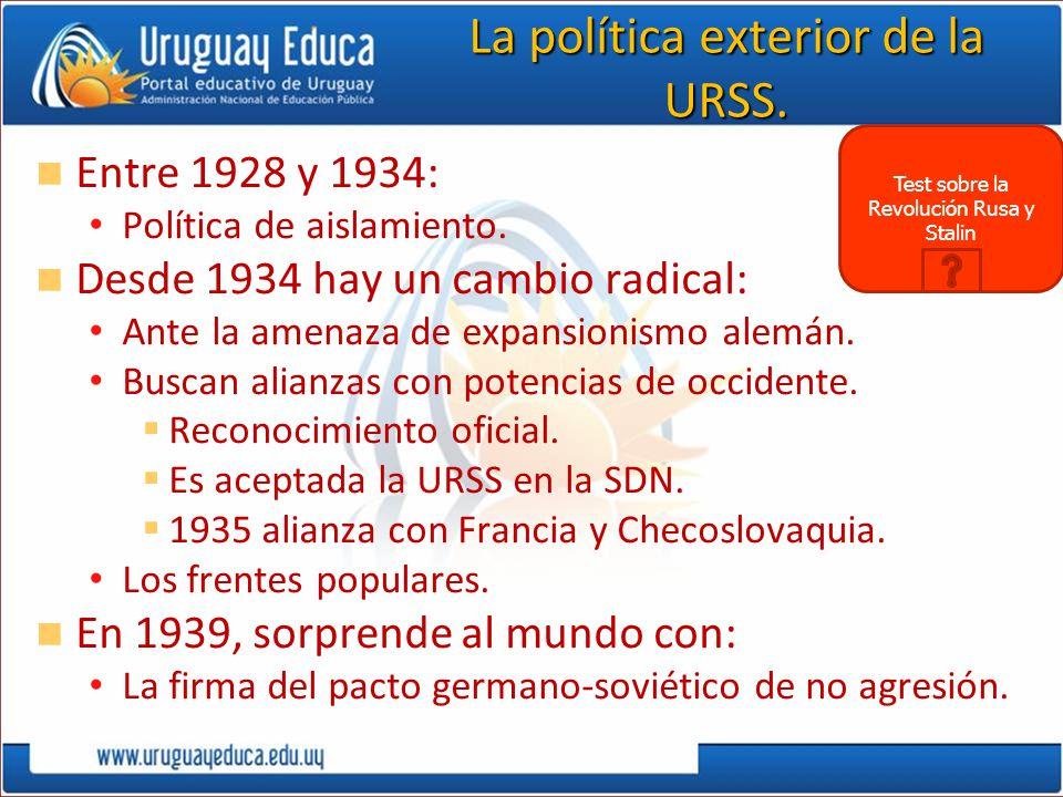 La política exterior de la URSS. Entre 1928 y 1934: Política de aislamiento. Desde 1934 hay un cambio radical: Ante la amenaza de expansionismo alemán