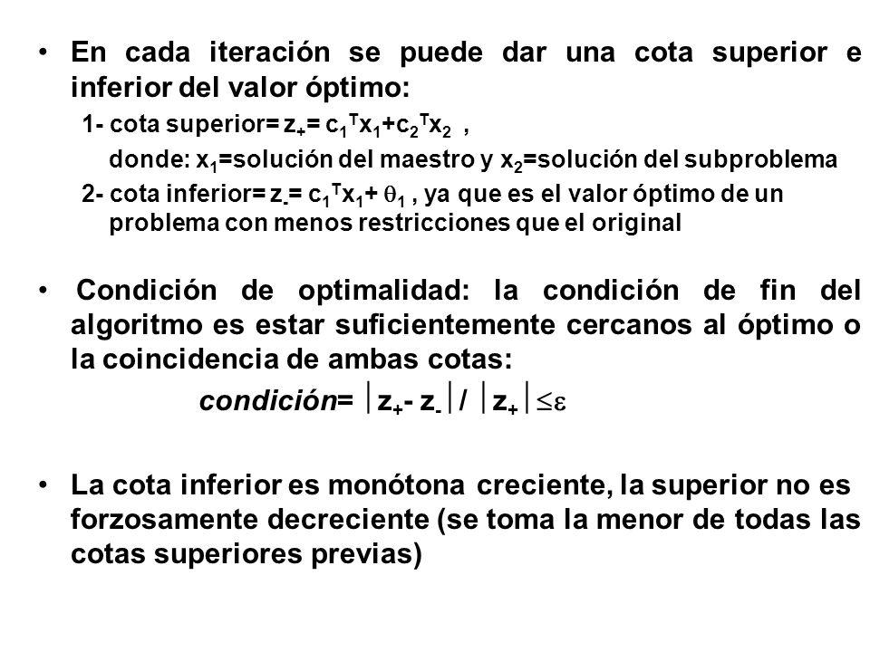En cada iteración se puede dar una cota superior e inferior del valor óptimo: 1- cota superior= z + = c 1 T x 1 +c 2 T x 2, donde: x 1 =solución del m