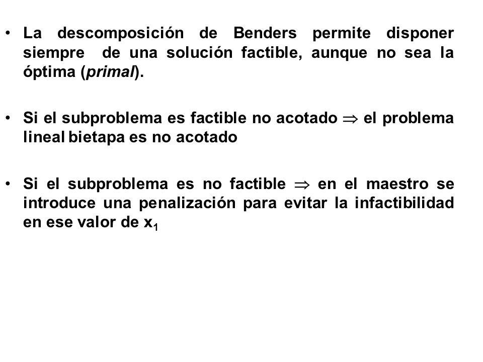 La descomposición de Benders permite disponer siempre de una solución factible, aunque no sea la óptima (primal). Si el subproblema es factible no aco