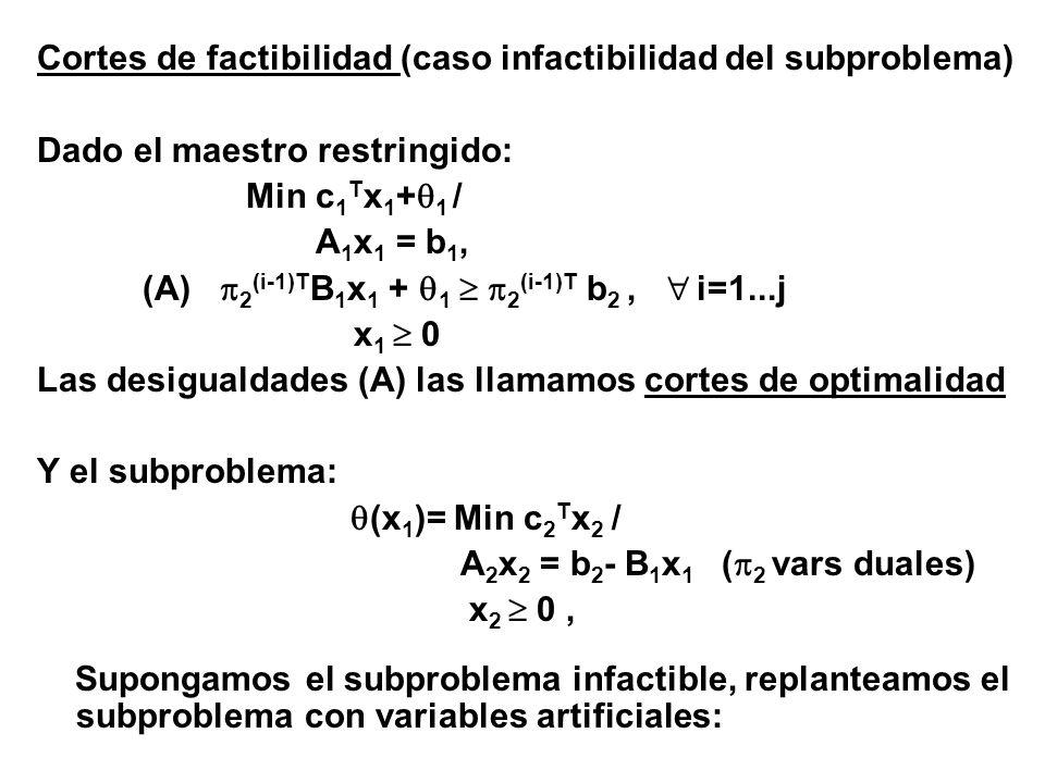 Cortes de factibilidad (caso infactibilidad del subproblema) Dado el maestro restringido: Min c 1 T x 1 + 1 / A 1 x 1 = b 1, (A) 2 (i-1)T B 1 x 1 + 1