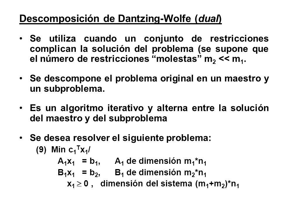 Descomposición de Dantzing-Wolfe (dual) Se utiliza cuando un conjunto de restricciones complican la solución del problema (se supone que el número de
