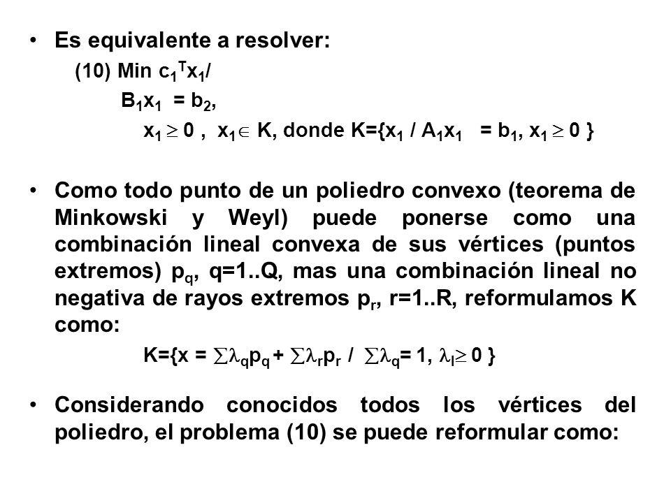 Es equivalente a resolver: (10) Min c 1 T x 1 / B 1 x 1 = b 2, x 1 0, x 1 K, donde K={x 1 / A 1 x 1 = b 1, x 1 0 } Como todo punto de un poliedro conv